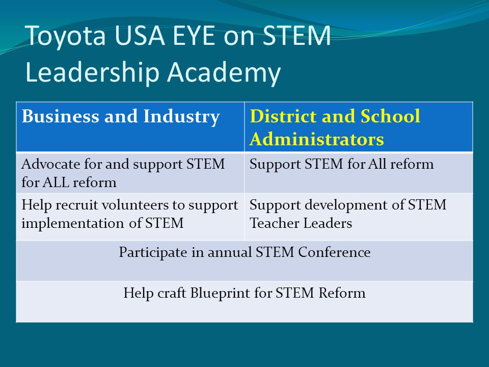 Toyota USA EYE on STEM Leadership Academy Business and IndustryDistrict and School Administrators Advocate for and support STEM for ALL reform Support STEM for All reform Help recruit volunteers to support implementation of STEM Support development of STEM Teacher Leaders Participate in annual STEM Conference Help craft Blueprint for STEM Reform