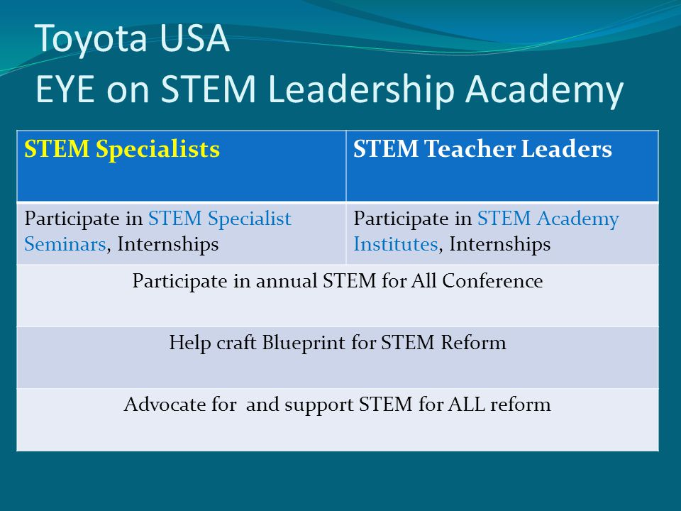 Toyota USA EYE on STEM Leadership Academy STEM SpecialistsSTEM Teacher Leaders Participate in STEM Specialist Seminars, Internships Participate in STEM Academy Institutes, Internships Participate in annual STEM for All Conference Help craft Blueprint for STEM Reform Advocate for and support STEM for ALL reform