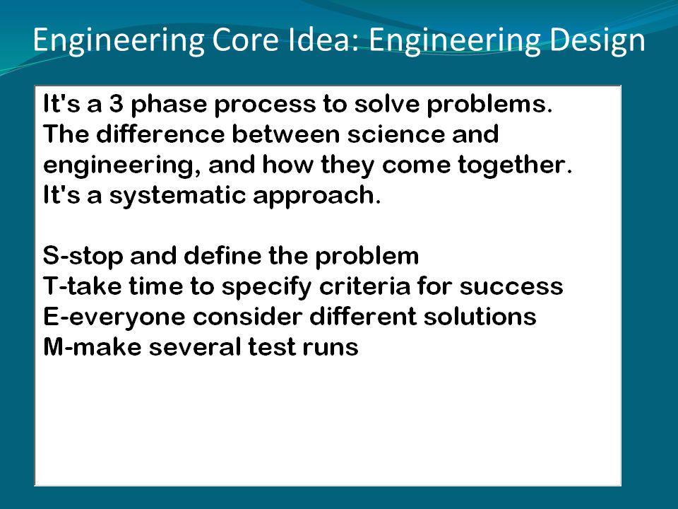 Engineering Core Idea: Engineering Design