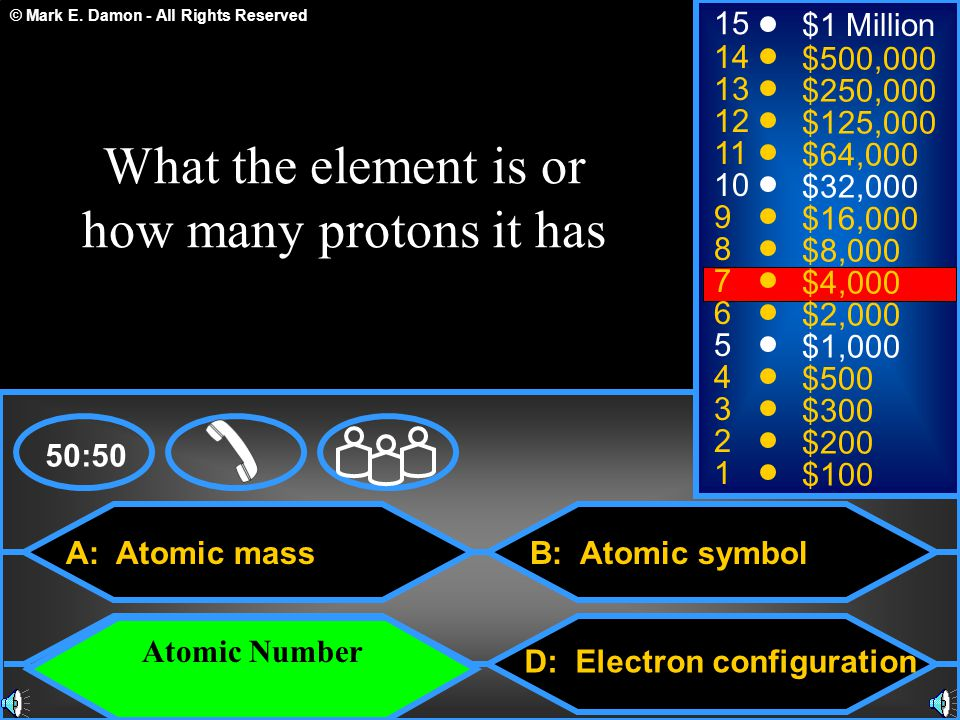 © Mark E. Damon - All Rights Reserved A: Atomic mass C: Atomic number B: Atomic symbol D: Electron configuration 50:50 15 14 13 12 11 10 9 8 7 6 5 4 3