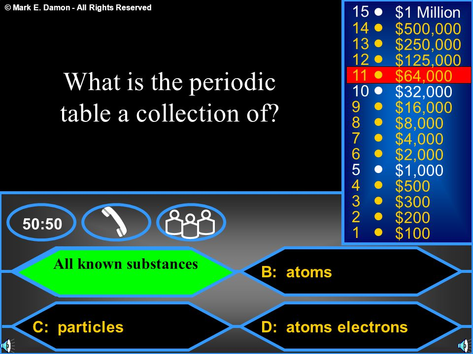 © Mark E. Damon - All Rights Reserved A: all known substances C: particles B: atoms D: atoms electrons 50:50 15 14 13 12 11 10 9 8 7 6 5 4 3 2 1 $1 Mi