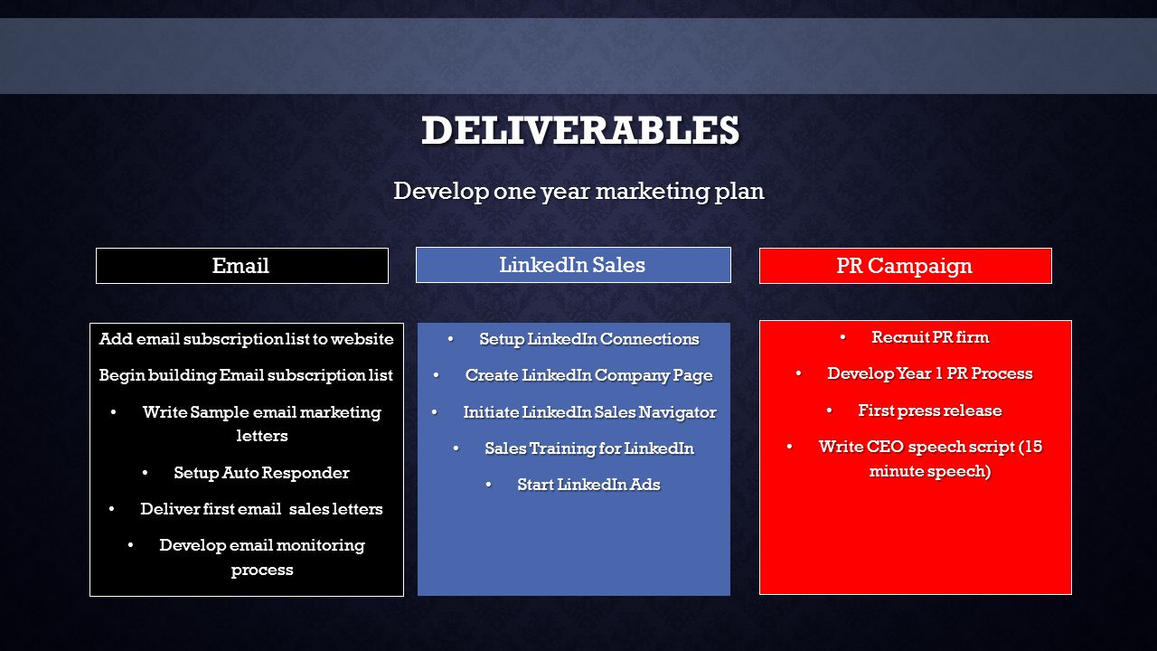 DELIVERABLES Develop one year marketing plan Add email subscription list to website Begin building Email subscription list Write Sample email marketin