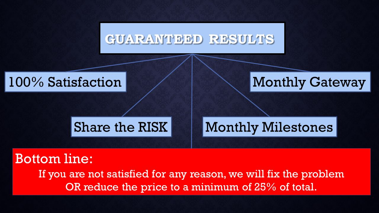 GUARANTEED RESULTS 100% Satisfaction Share the RISK Monthly Gateway Monthly Milestones Bottom line: If you are not satisfied for any reason, we will f