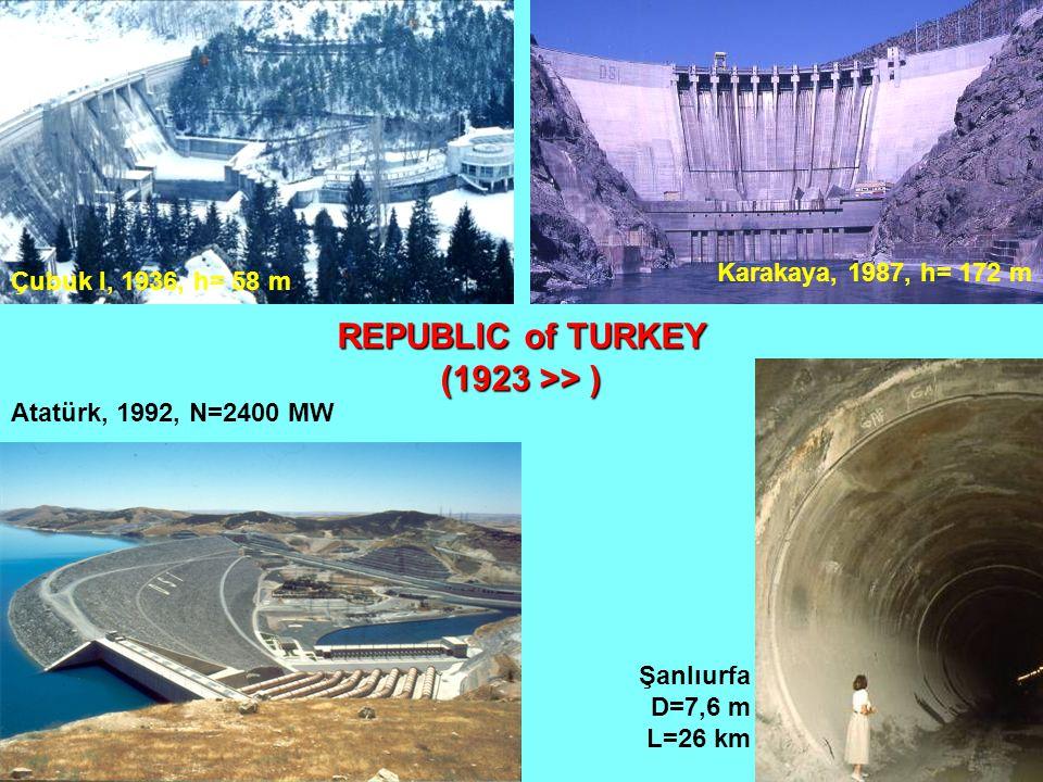 Çubuk I, 1936, h= 58 m Karakaya, 1987, h= 172 m Atatürk, 1992, N=2400 MW Şanlıurfa D=7,6 m L=26 km REPUBLIC of TURKEY (1923 >> )