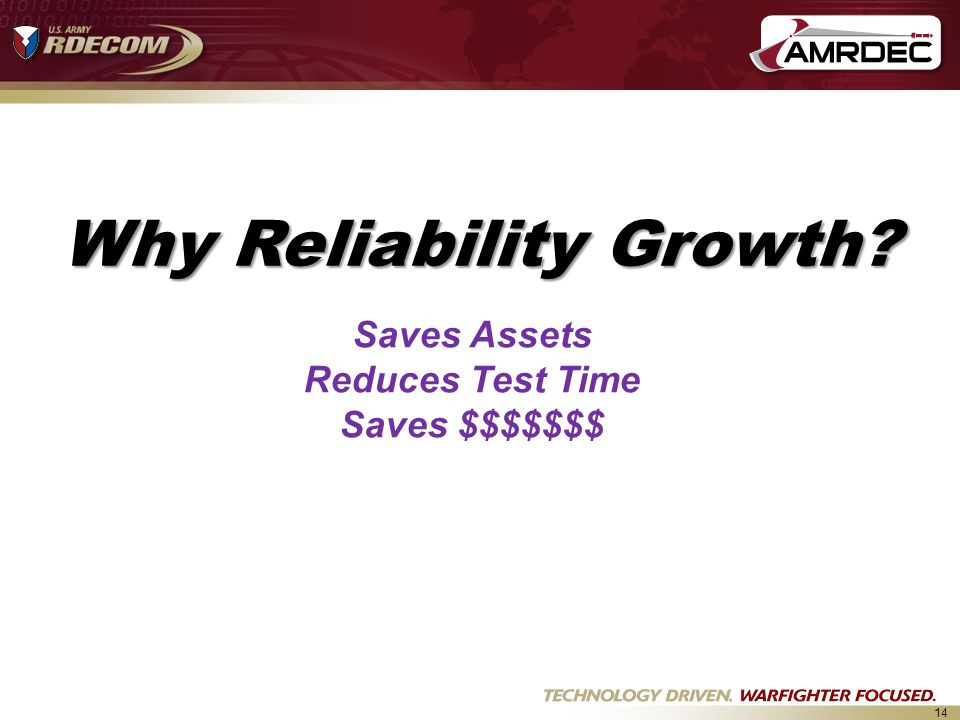 14 Why Reliability Growth? Saves Assets Reduces Test Time Saves $$$$$$$