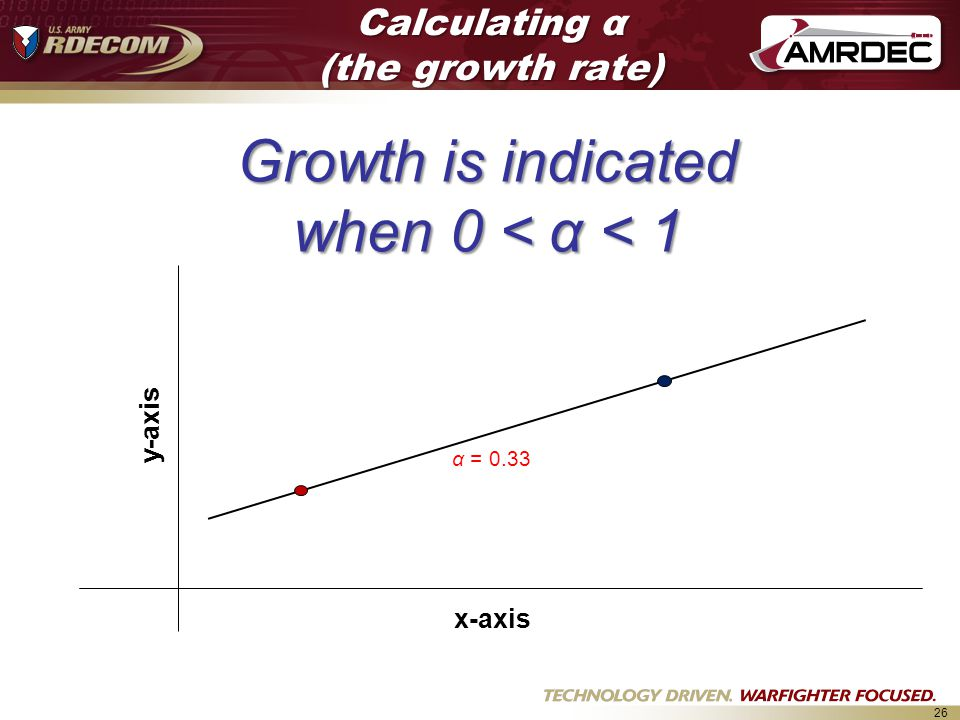 26 α = 0.33 x-axis y-axis Growth is indicated when 0 < α < 1 Calculating α (the growth rate)