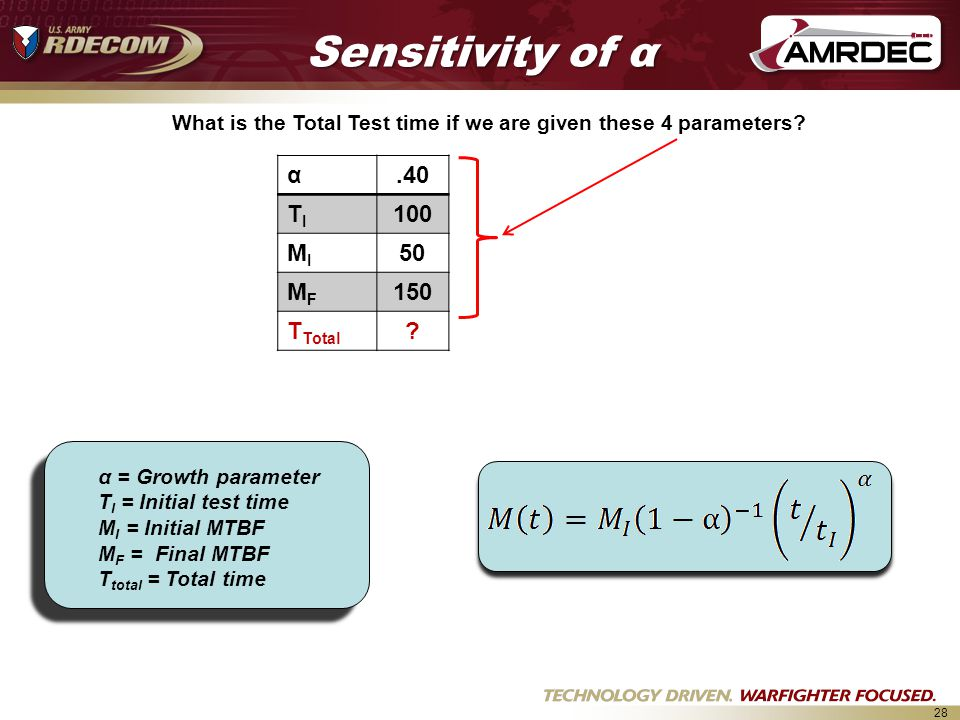28 Sensitivity of α α = Growth parameter T I = Initial test time M I = Initial MTBF M F = Final MTBF T total = Total time What is the Total Test time if we are given these 4 parameters.