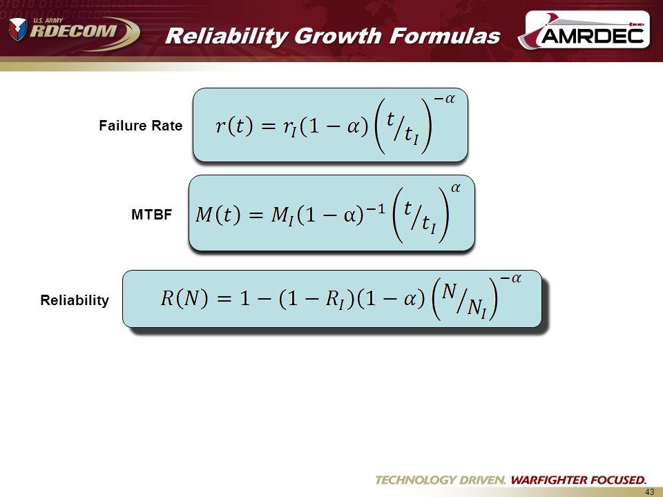 43 Reliability Growth Formulas Failure Rate MTBF Reliability