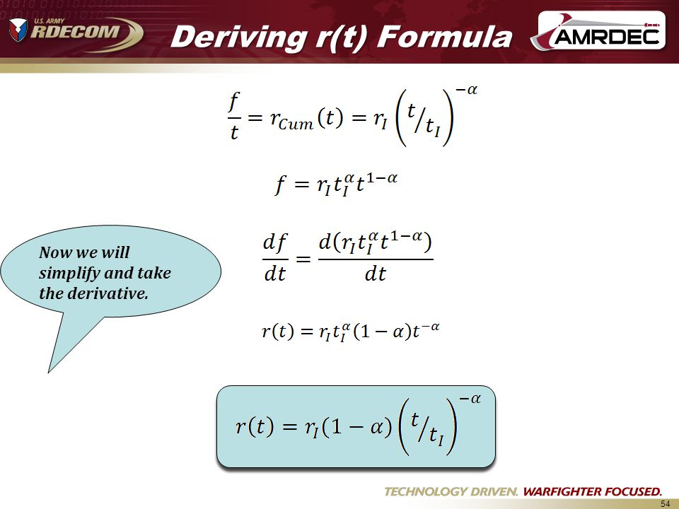 54 Deriving r(t) Formula Now we will simplify and take the derivative.