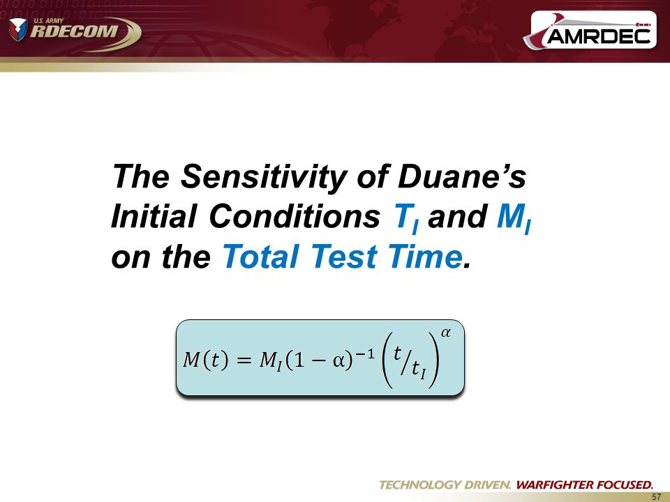 57 The Sensitivity of Duane's Initial Conditions T I and M I on the Total Test Time.