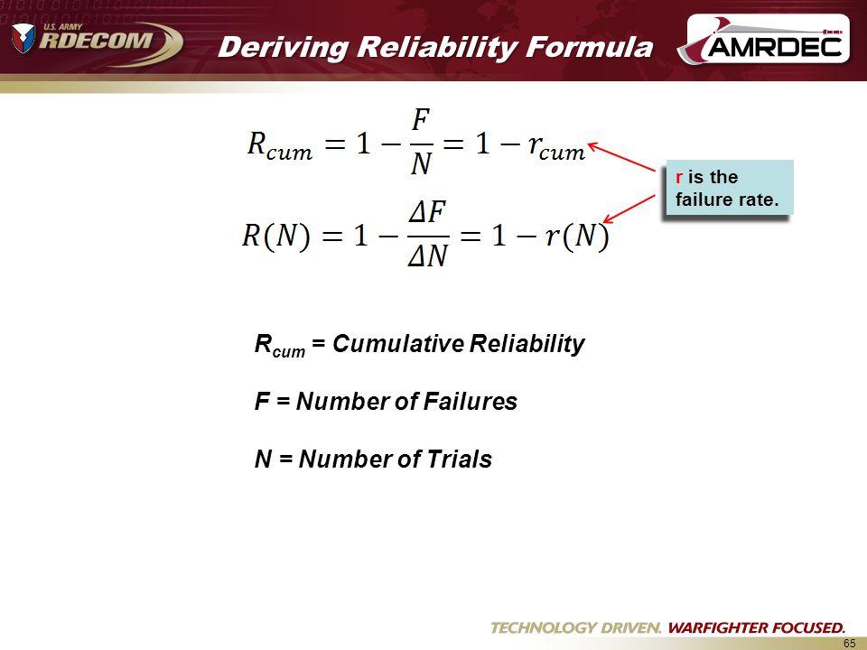 65 Deriving Reliability Formula R cum = Cumulative Reliability F = Number of Failures N = Number of Trials r is the failure rate.