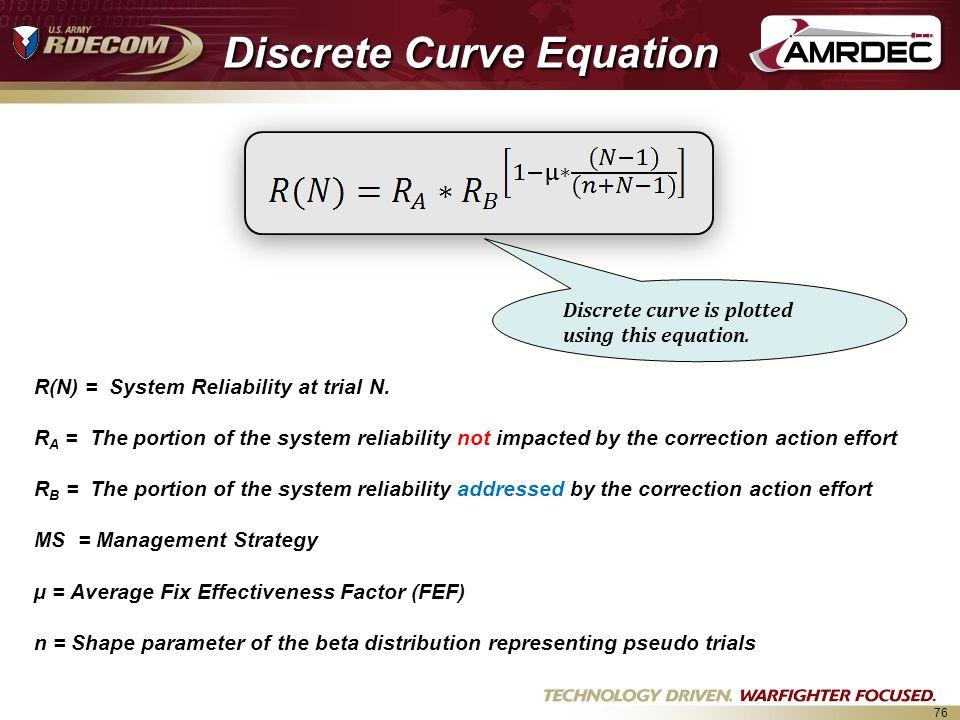 76 R(N) = System Reliability at trial N.