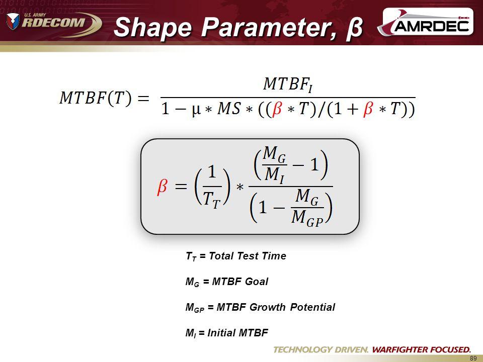 89 Shape Parameter, β β = Shape parameter T T = Total Test Time M G = MTBF Goal M GP = MTBF Growth Potential M I = Initial MTBF