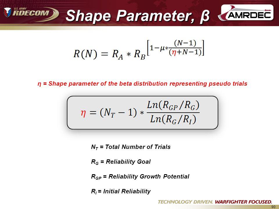 90 η = Shape parameter of the beta distribution representing pseudo trials N T = Total Number of Trials R G = Reliability Goal R GP = Reliability Growth Potential R I = Initial Reliability Shape Parameter, β