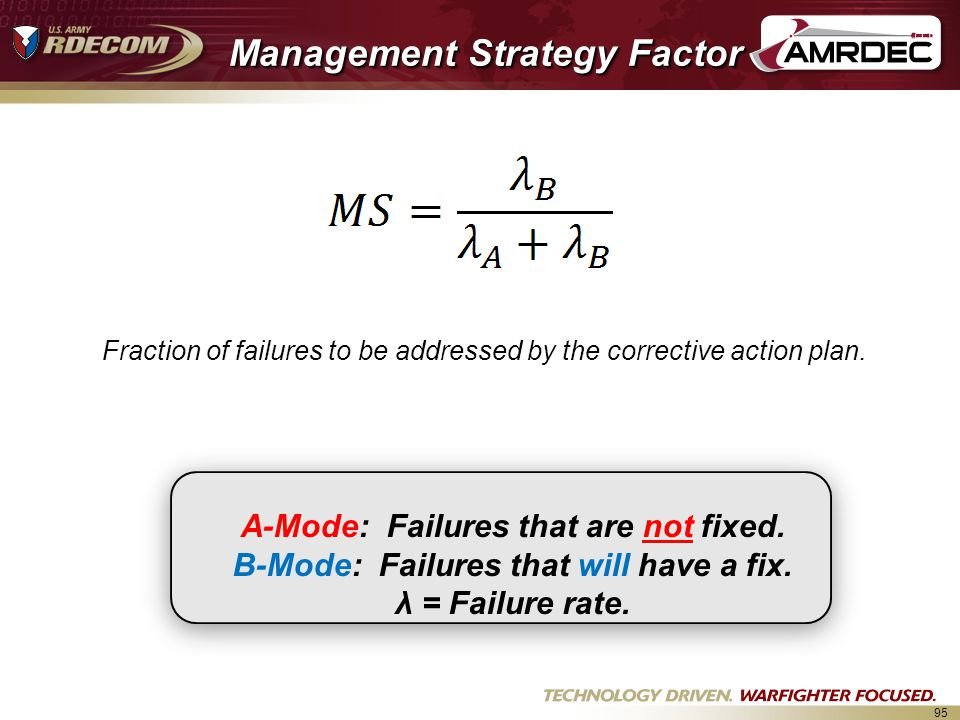 95 Management Strategy Factor A-Mode: Failures that are not fixed.