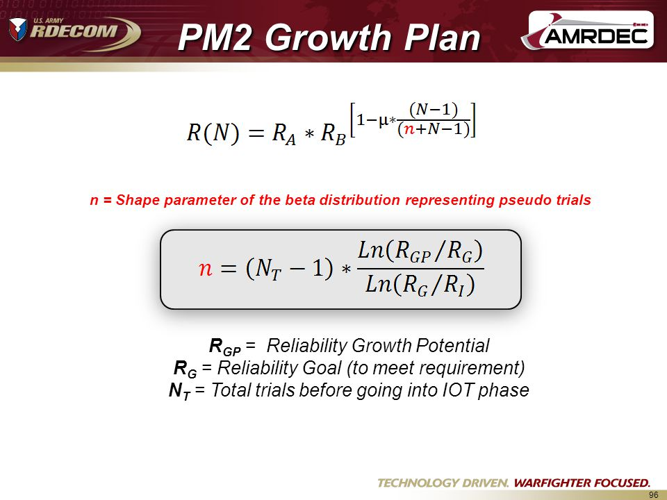 96 n = Shape parameter of the beta distribution representing pseudo trials PM2 Growth Plan R GP = Reliability Growth Potential R G = Reliability Goal (to meet requirement) N T = Total trials before going into IOT phase