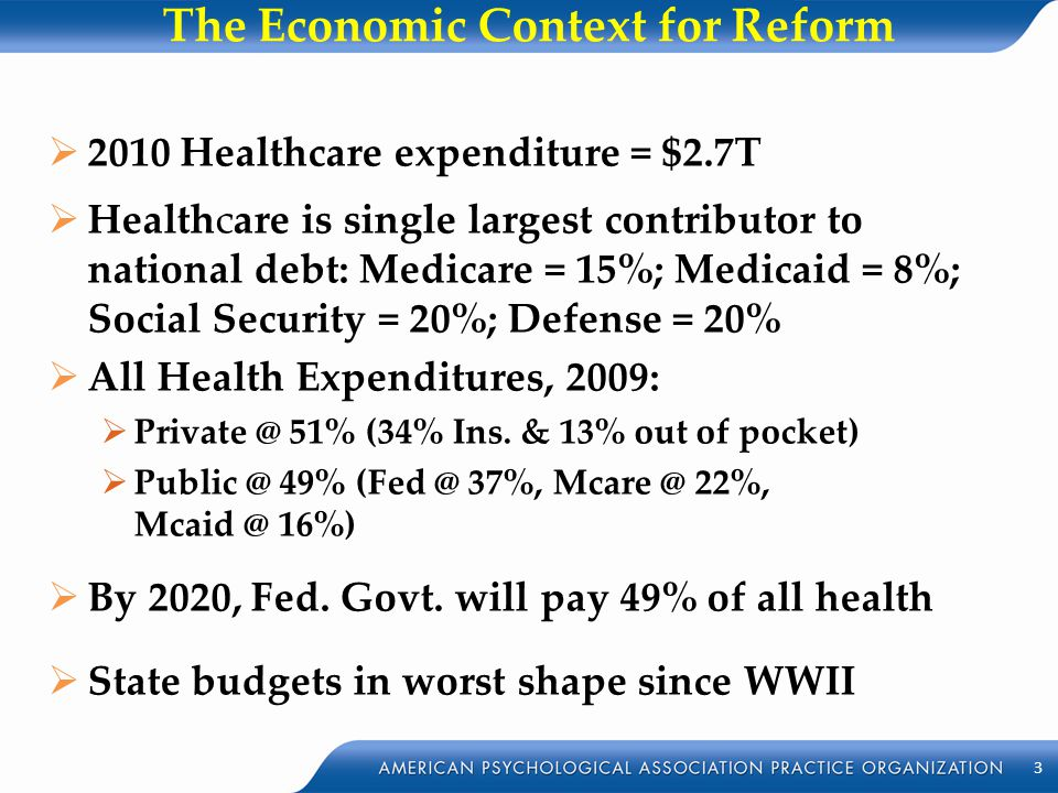 The Economic Context for Reform  2010 Healthcare expenditure = $2.7T  Healthcare is single largest contributor to national debt: Medicare = 15%; Med