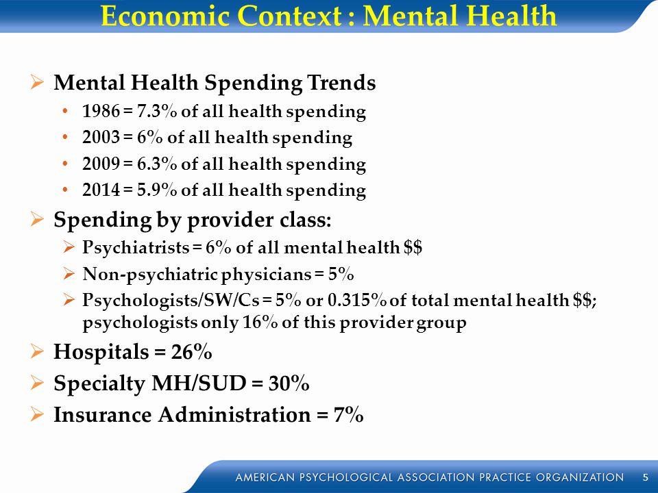 Economic Context : Mental Health  Mental Health Spending Trends 1986 = 7.3% of all health spending 2003 = 6% of all health spending 2009 = 6.3% of al