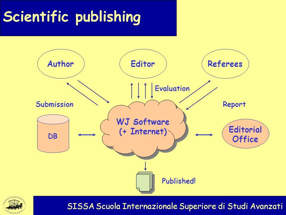Scientific publishing SISSA Scuola Internazionale Superiore di Studi Avanzati AuthorEditorReferees Editorial Office WJ Software (+ Internet) DB SubmissionReport Evaluation Published!