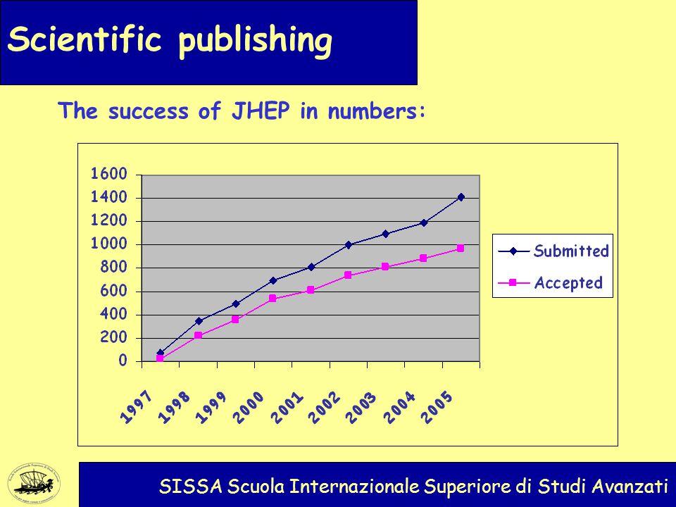 Scientific publishing SISSA Scuola Internazionale Superiore di Studi Avanzati The success of JHEP in numbers: