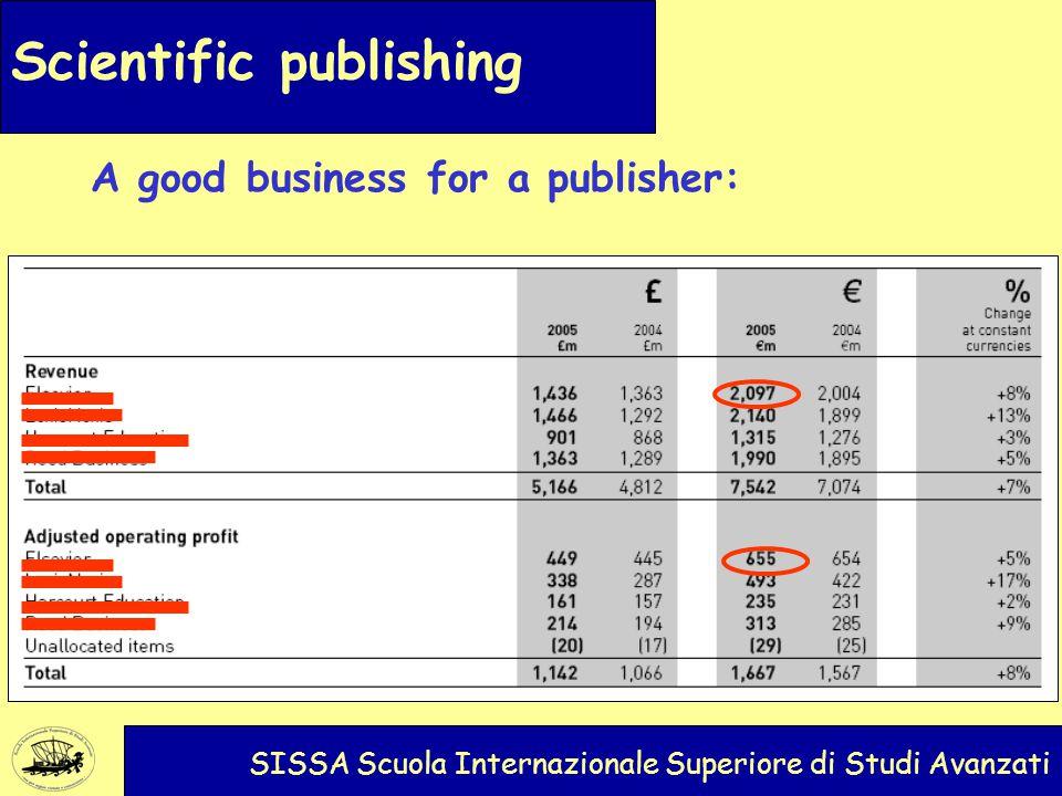 Scientific publishing SISSA Scuola Internazionale Superiore di Studi Avanzati Technological innovation: Availability of electronic formats for papers (TeX) Availability of electronic media to distribute preprints (e-mail)