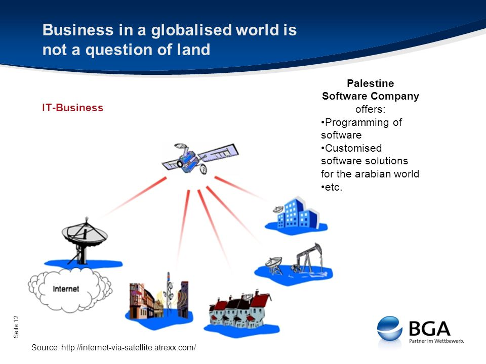 Seite 12 Business in a globalised world is not a question of land IT-Business Palestine Software Company offers: Programming of software Customised software solutions for the arabian world etc.