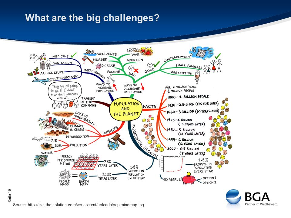 Seite 19 What are the big challenges.