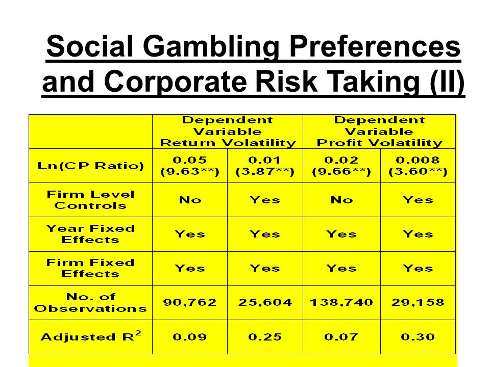 Social Gambling Preferences and Corporate Risk Taking (II)