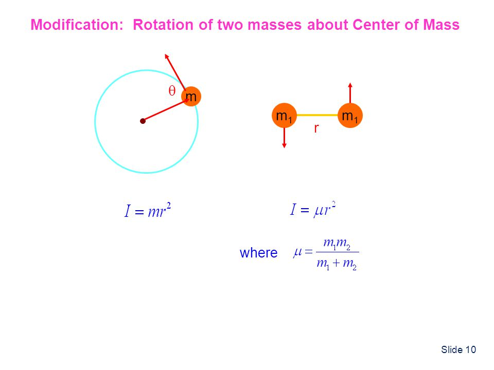 Slide 10 Modification: Rotation of two masses about Center of Mass m  m1m1 m1m1 r where