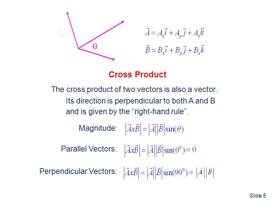 Slide 26 Relation of Cartesian to Spherical Polar Coordinates  r z x-axis y-axis O Q  x y OQ=rsin(  ) OQ