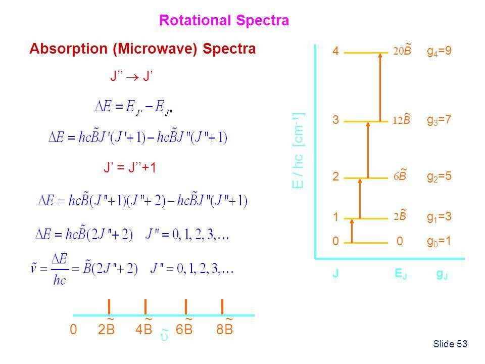 Slide 53 Rotational Spectra 00 g 0 =1 1 g 1 =3 E / hc [cm -1 ] J EJEJ gJgJ 2 g 2 =5 3 g 3 =7 4 g 4 =9 Absorption (Microwave) Spectra J''  J' J' = J''