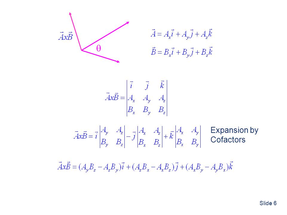 Slide 27 The Volume Element in Spherical Polar Coordinates In Cartesian Coordinates, the volume element is: In spherical polar coordinates, the volume element is: