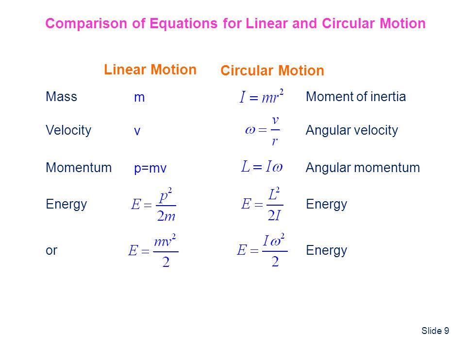 Slide 60 Therefore: h = 6.63x10 -34 Js c = 3.00x10 10 cm/s k = 1.38x10 -23 J/K B = 0.39 cm -1 ~