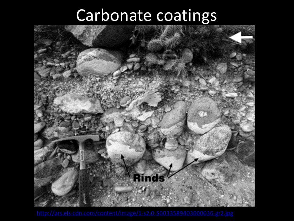 Carbonate coatings http://ars.els-cdn.com/content/image/1-s2.0-S0033589403000036-gr2.jpg