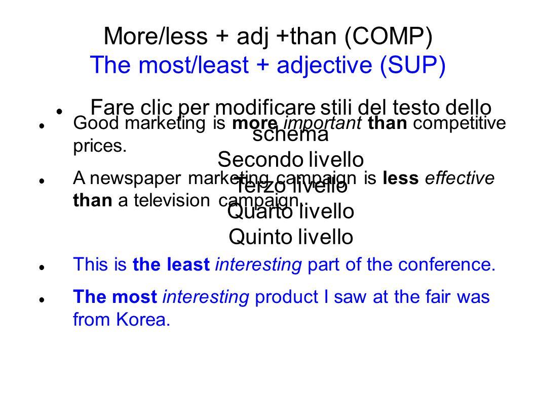 Fare clic per modificare stili del testo dello schema Secondo livello Terzo livello Quarto livello Quinto livello More/less + adj +than (COMP) The most/least + adjective (SUP) Good marketing is more important than competitive prices.