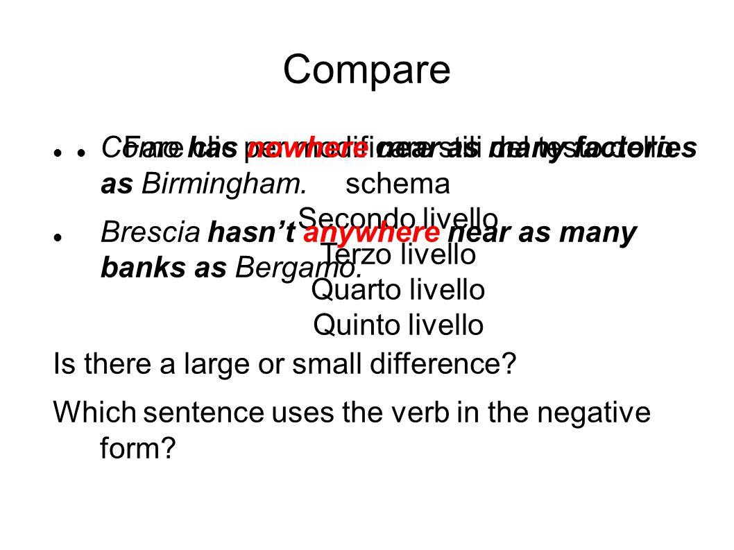 Fare clic per modificare stili del testo dello schema Secondo livello Terzo livello Quarto livello Quinto livello Compare Como has nowhere near as many factories as Birmingham.