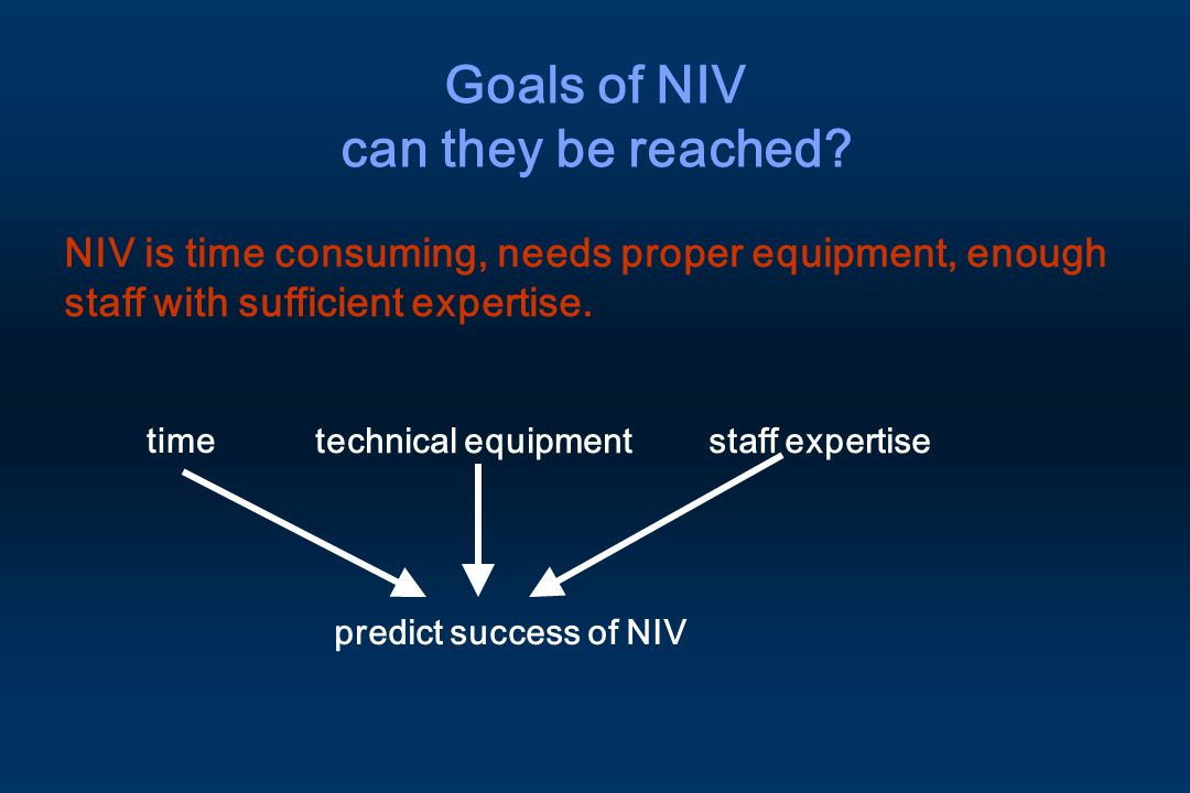 Goals of NIV can they be reached? NIV is time consuming, needs proper equipment, enough staff with sufficient expertise. time technical equipmentstaff