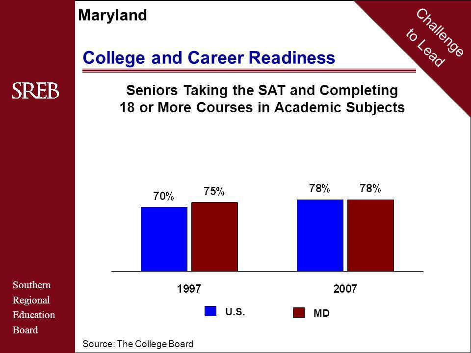 Challenge to Lead Southern Regional Education Board Maryland College and Career Readiness Source: The College Board U.S.