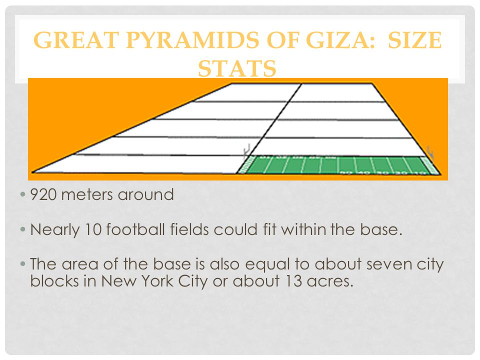 GREAT PYRAMIDS OF GIZA: SIZE STATS 920 meters around Nearly 10 football fields could fit within the base.