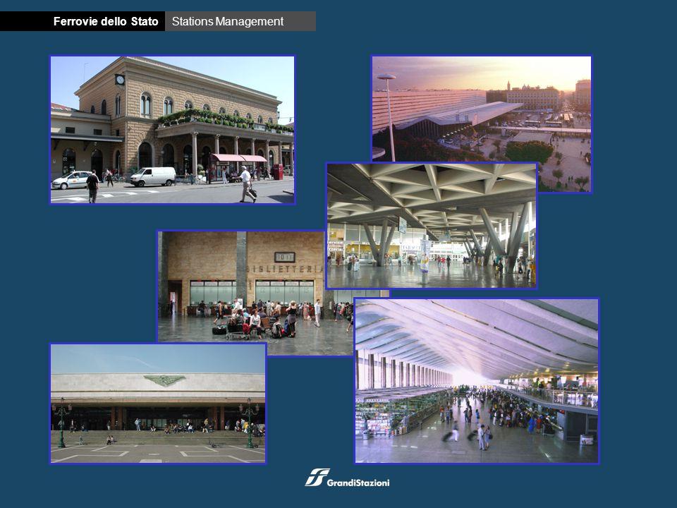 Ferrovie dello StatoStations Management
