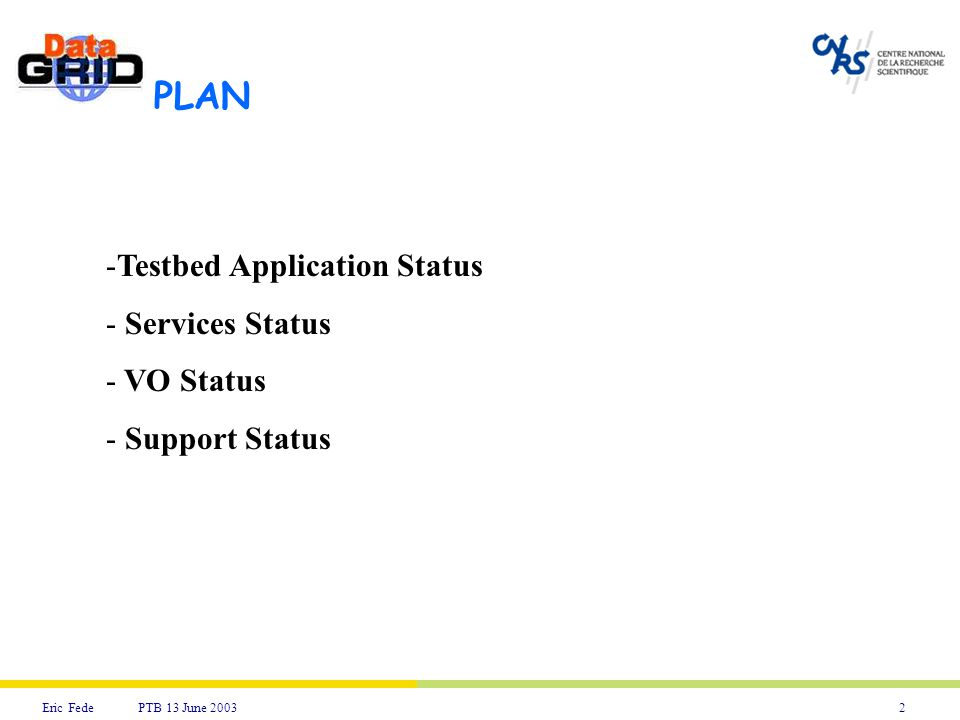2Eric Fede PTB 13 June 2003 PLAN -Testbed Application Status - Services Status - VO Status - Support Status