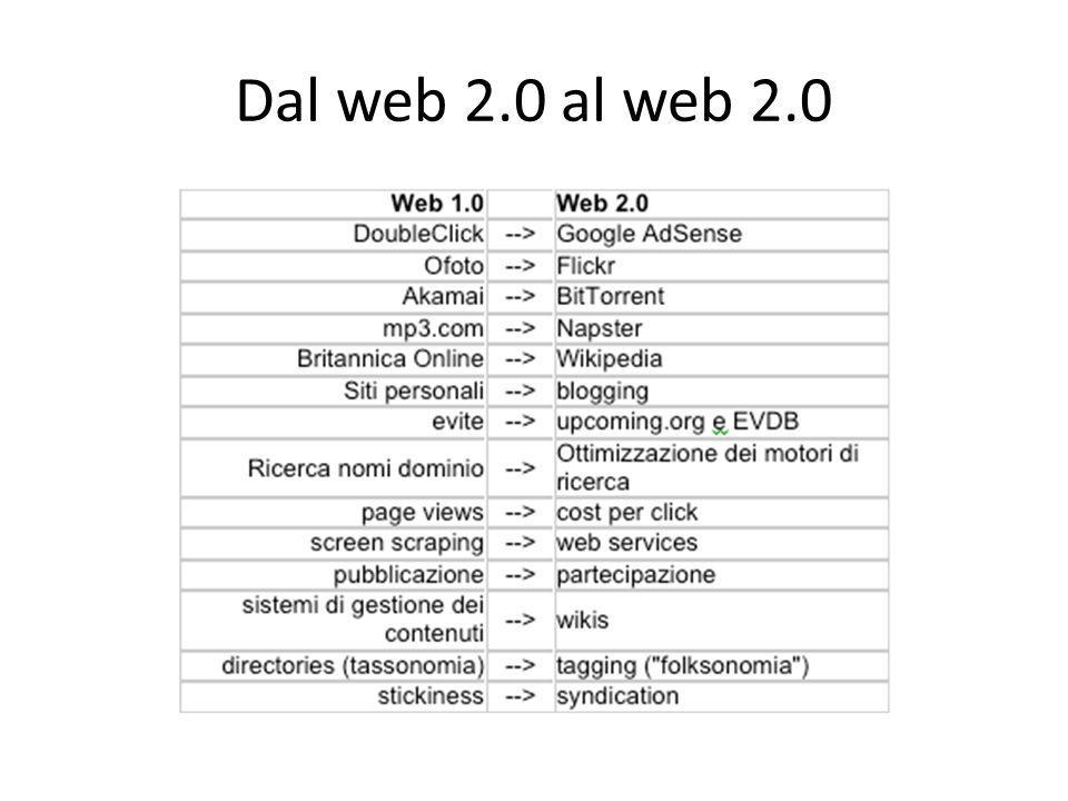 Dal web 2.0 al web 2.0