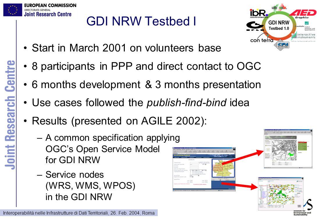 Interoperabilità nelle Infrastrutture di Dati Territoriali, 26. Feb. 2004, Roma GDI NRW Testbed I Start in March 2001 on volunteers base 8 participant