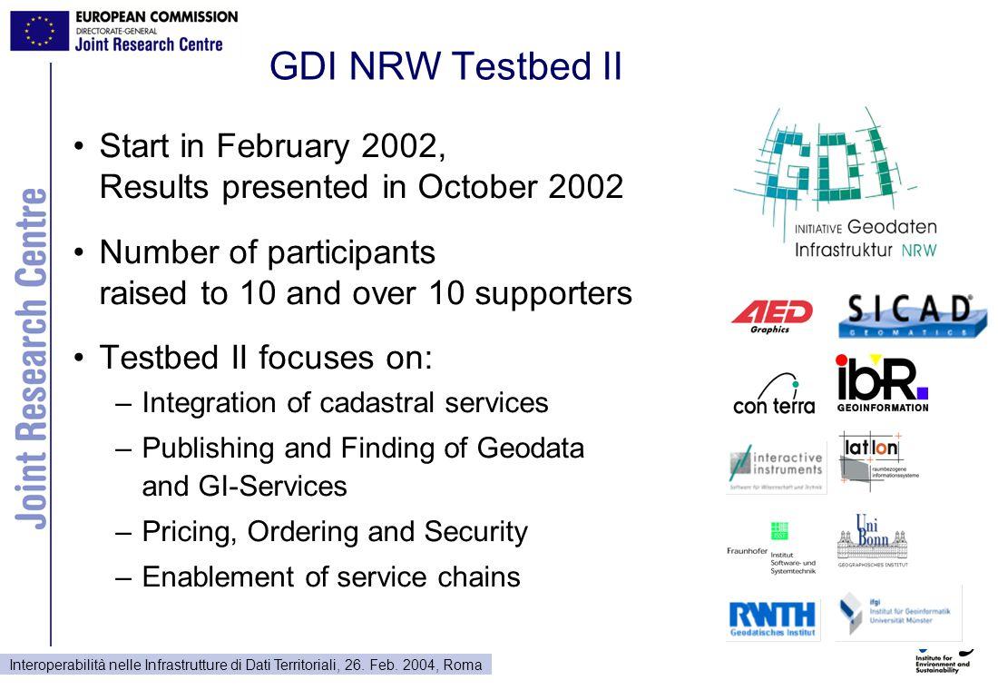 Interoperabilità nelle Infrastrutture di Dati Territoriali, 26. Feb. 2004, Roma GDI NRW Testbed II Start in February 2002, Results presented in Octobe