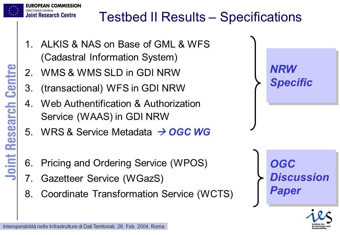 Interoperabilità nelle Infrastrutture di Dati Territoriali, 26. Feb. 2004, Roma OGC Discussion Paper Testbed II Results – Specifications 1.ALKIS & NAS