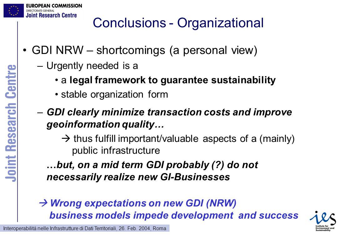 Interoperabilità nelle Infrastrutture di Dati Territoriali, 26. Feb. 2004, Roma Conclusions - Organizational GDI NRW – shortcomings (a personal view)