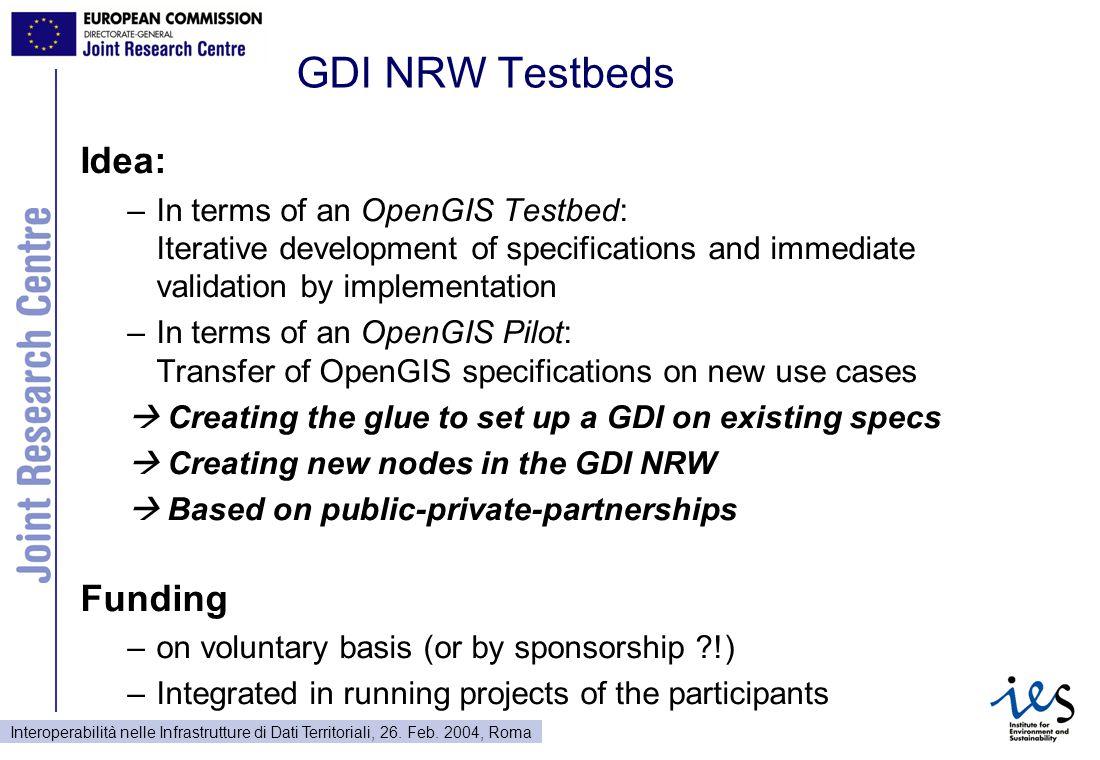 Interoperabilità nelle Infrastrutture di Dati Territoriali, 26. Feb. 2004, Roma GDI NRW Testbeds Idea: –In terms of an OpenGIS Testbed: Iterative deve