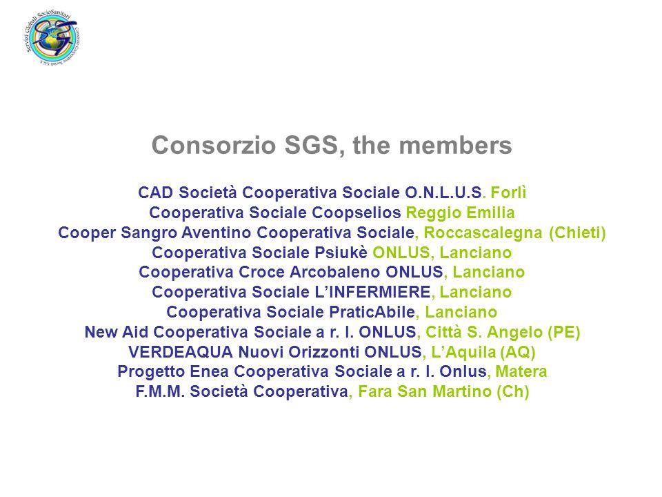 Consorzio SGS, the members CAD Società Cooperativa Sociale O.N.L.U.S.