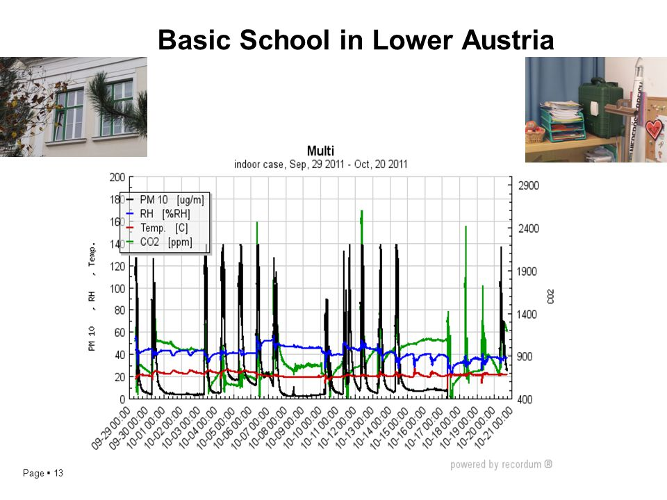 Page  13 Basic School in Lower Austria