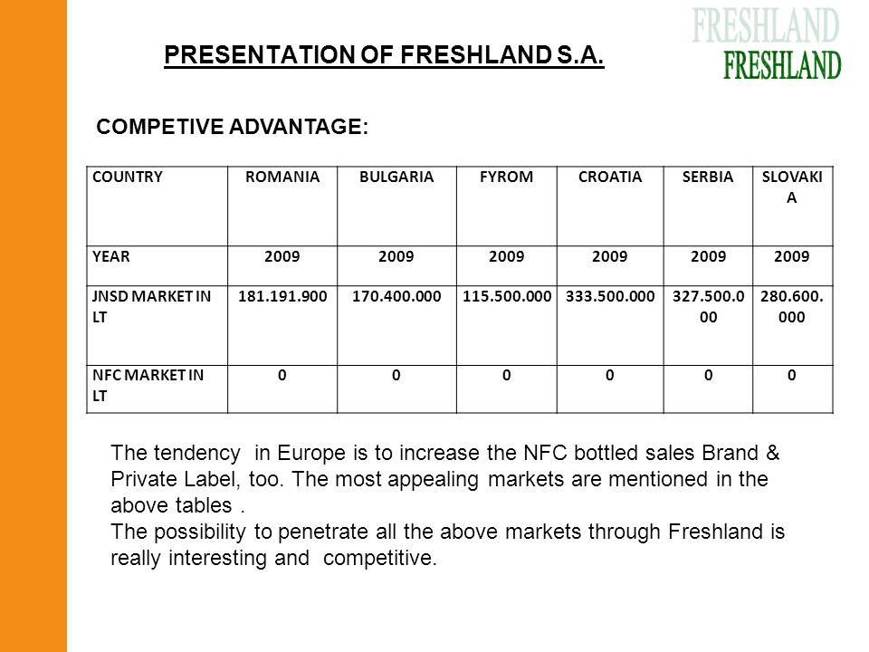 PRESENTATION OF FRESHLAND S.A. COUNTRYROMANIABULGARIAFYROMCROATIASERBIASLOVAKI A YEAR2009 JNSD MARKET IN LT 181.191.900170.400.000115.500.000333.500.0